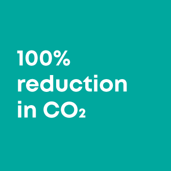 CO2 reduction