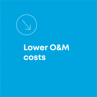 Lower operating and maintenance costs