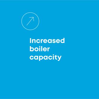Increased boiler capacity