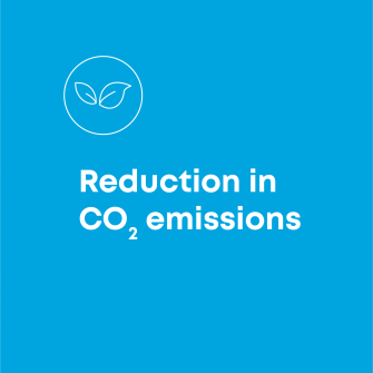 Reduction in carbon dioxide emissions