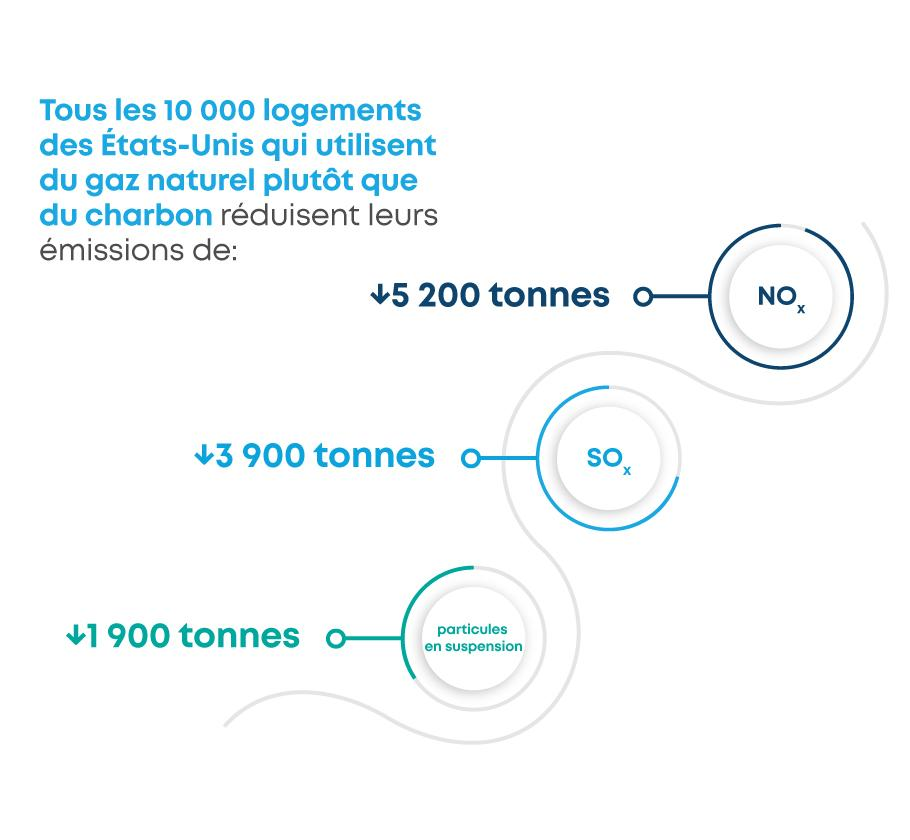 Website---LNG-101-Visuals_910x840_Clear-the-air_French