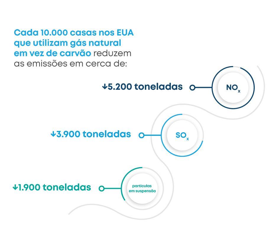Website---LNG-101-Visuals_910x840_Clear-the-air_PortAngola
