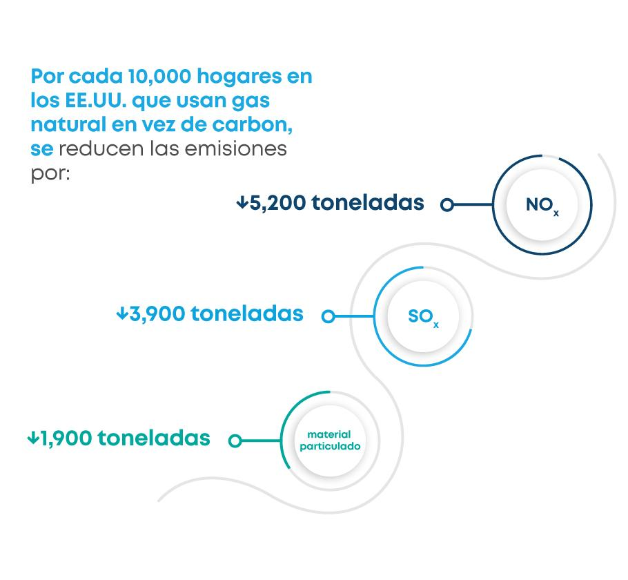 Website---LNG-101-Visuals_910x840_Clear-the-air_SpanishGeneral