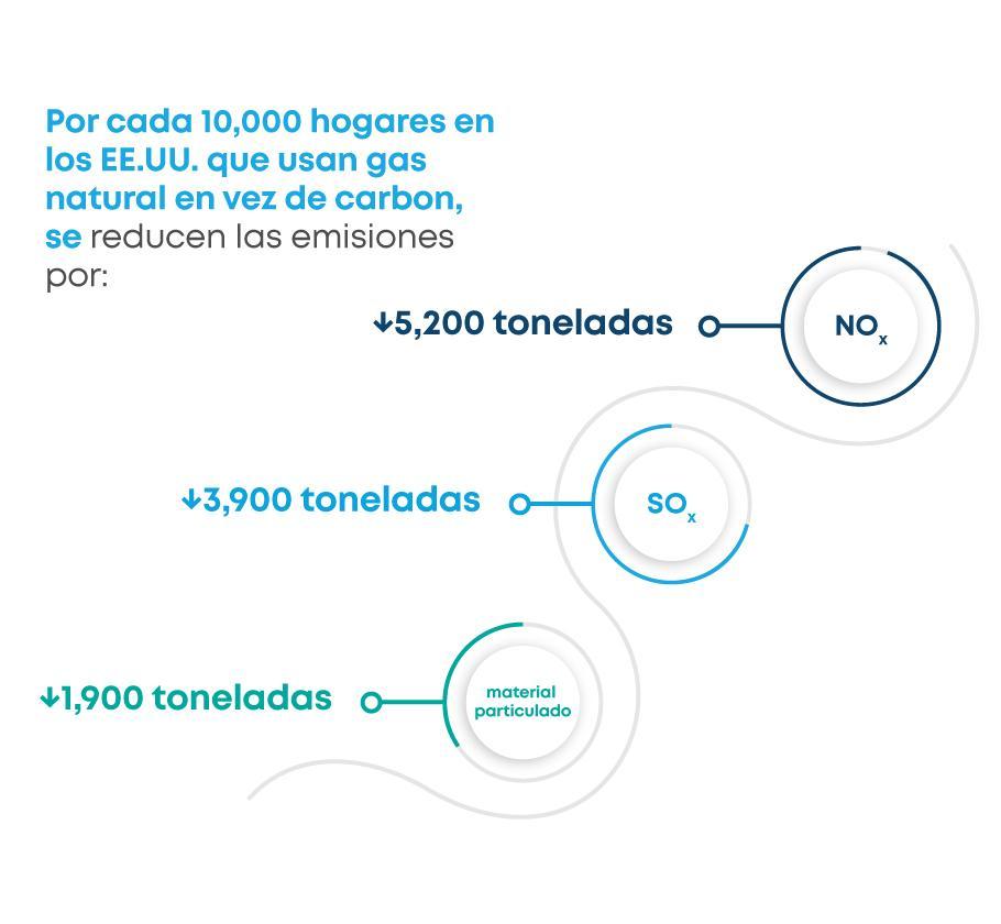 Website---LNG-101-Visuals_910x840_Clear-the-air_SpanishPR
