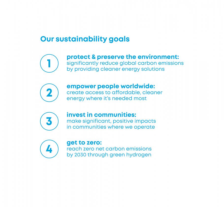 ESG goals_2-01